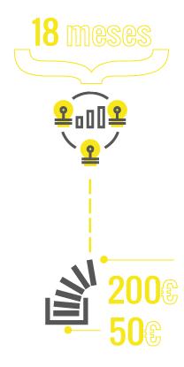 datos_alianza-solar